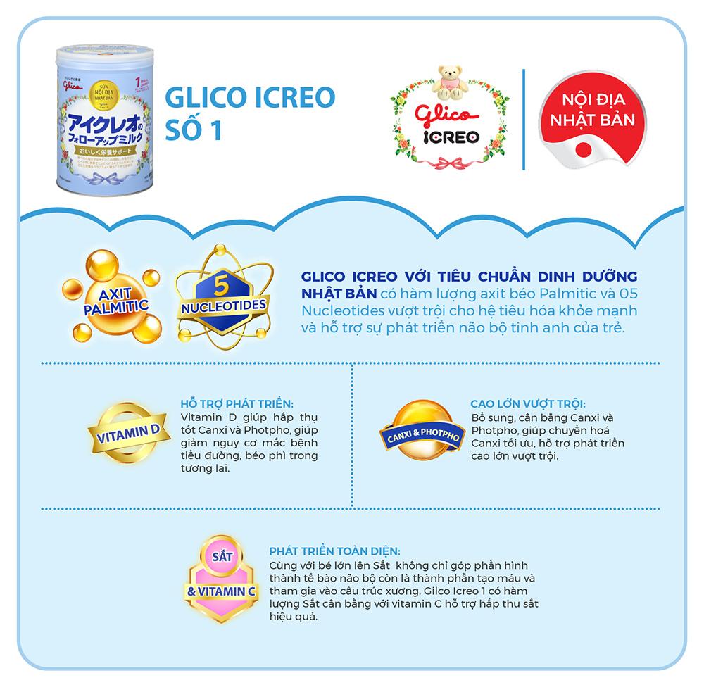 Glico-Icreo-so-1-thong-tin-san-pham