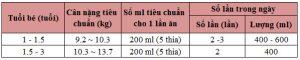 bang-dinh-luong-pha-sua-meiji-so-9